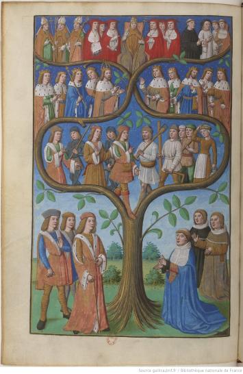 L'arbre des batailles véritablement utilisée